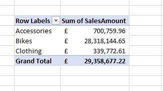 Pivot Tables from Separate Excel Sheets using PowerPivot