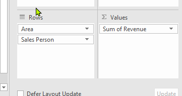 Pivot Table with Area and Sales Person in rows and Revenue in values